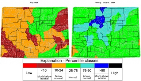 Colorado Drought