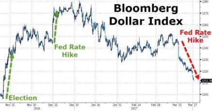 20170325_dollar_0