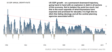 3-united-states-gdp-growth-annual@3x-1024x477.png