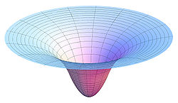250px-GravityPotential